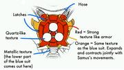 Fusion Suit Mechanics