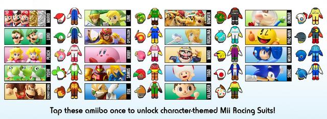File:Mario Kart 8 3.1.PNG