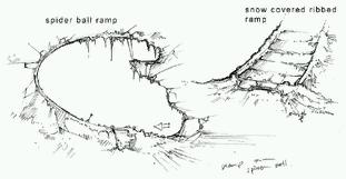 File:Spider ramp.PNG