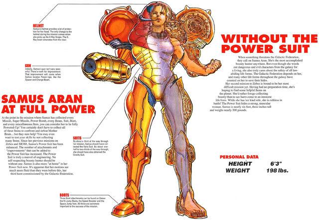 File:Samus Aran Varia suit Super Metroid Player's Guide 1994.jpg