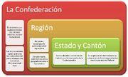 Organización territorial.jpg