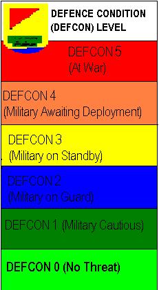 File:DEFCON 0LBP.png