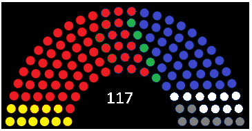 File:Election icelandia.png