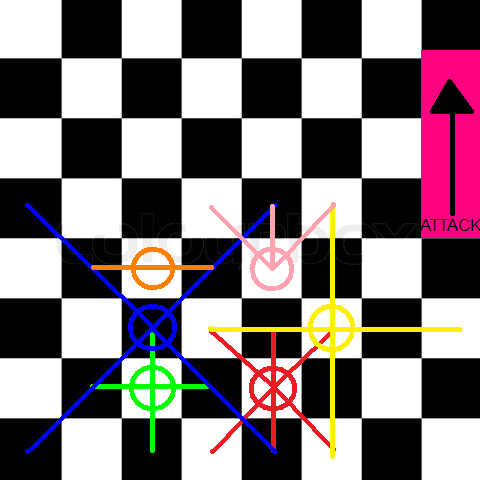 File:ScotanChessMovesbypiece.png