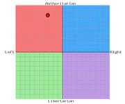 EEJpoliticalcompass