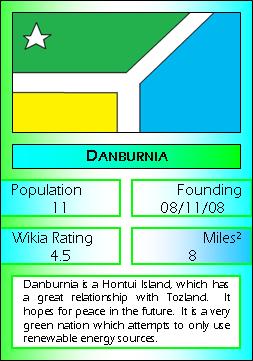 File:Danburnia.png