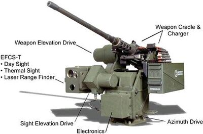 Common remotely operated weapons systems