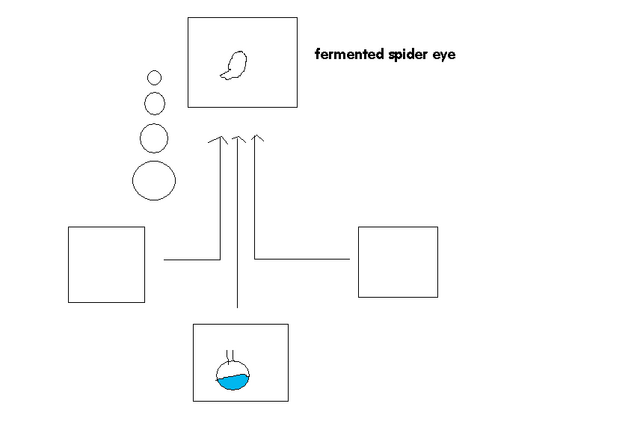 File:Brewing3.png