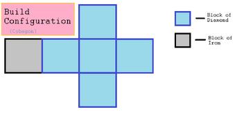Cybagon build configuration