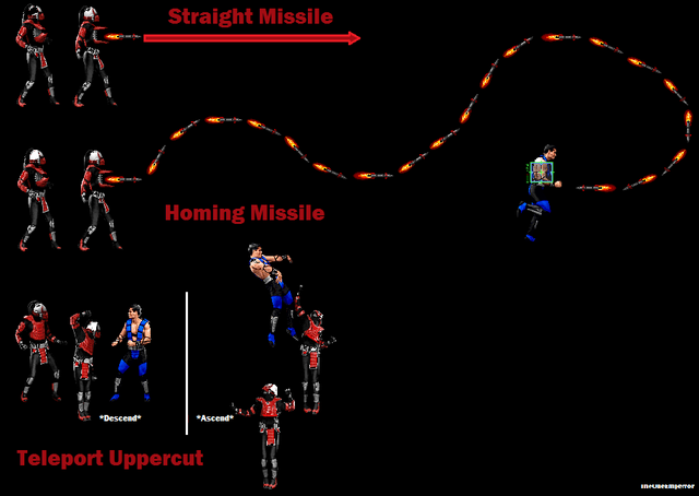 File:Sektor Special Moves.png
