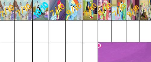 FANMADE MLP S5 Score Sheet by CokeEpic