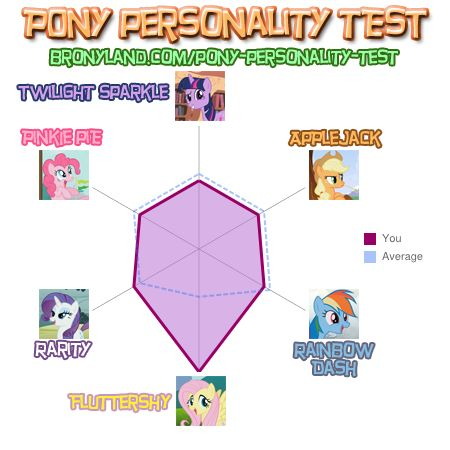 File:FANMADE Brony Perso Test.jpg