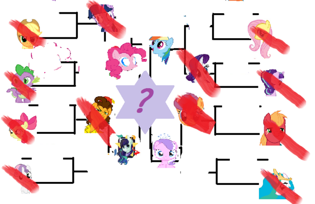 File:FANMADE Round 2 results.png