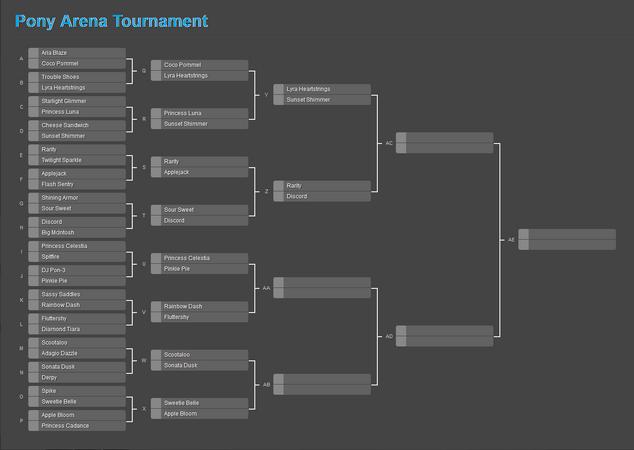 FANMADE Pony Arena Tournament 2b Bracket