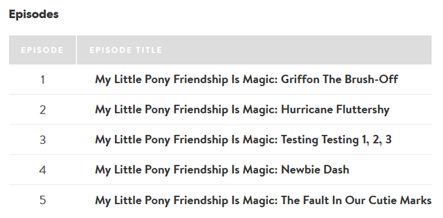 File:My Little Pony - Soarin' Over Equestria DVD episode listing.png