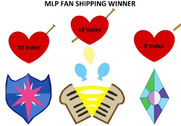 FANMADE MLP FAN SHIPPING RESULTS