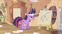 Twilight with graph S2E20