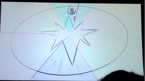 File:S5 animatic 29 Light from all thrones hitting the center of the room.png