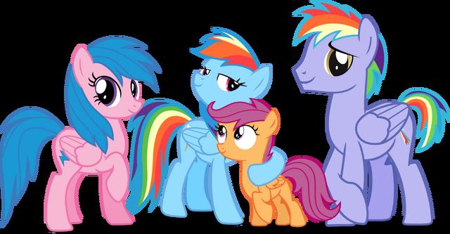 File:Rainbow dash's family by hampshireukbrony.png