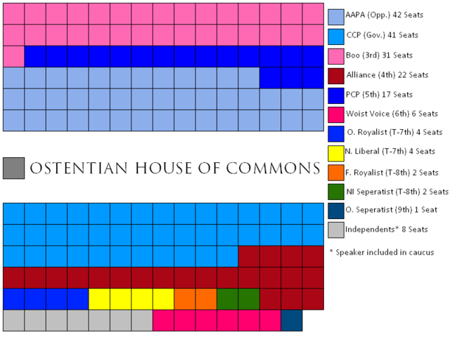 File:Ostentian House August09.png