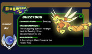 Buzzydog Dogmons! Official Wesbite Info