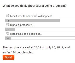 File:Gloria Poll 2.png