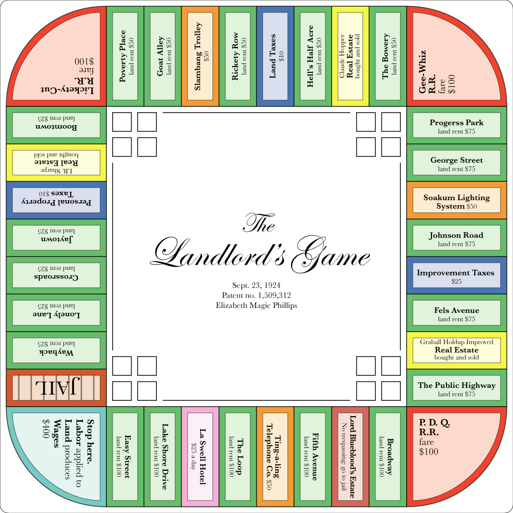 Image  Landlords Game board based on 1924 patentpng  Monopoly
