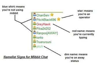 Namelistsigns