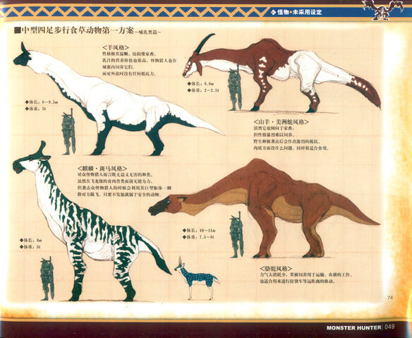 File:MONSTER HUNTER ILLUSTRATIONS VOL.1 049.jpg