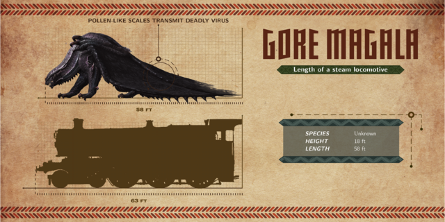 File:MH4U-Gore Magala Infographic 001.png