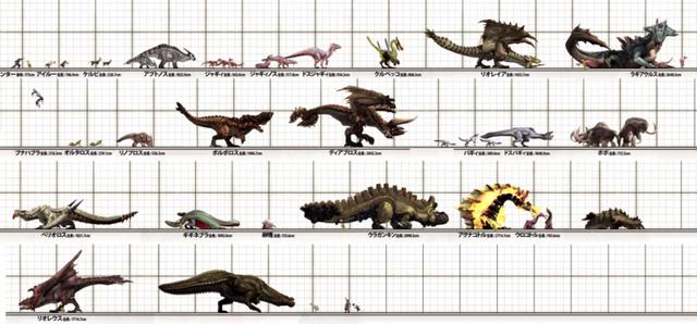 File:Tri size comparison.png