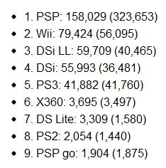 File:Console sales 12-21.jpg