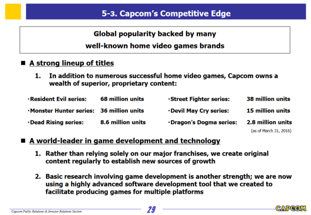 File:Capcom Investors Report 2016-Slide 12.png