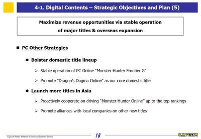 Capcom Investors Report 2016-Slide 16