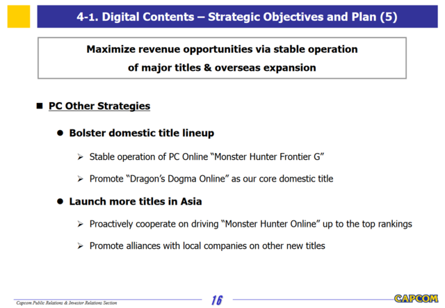 File:Capcom Investors Report 2016-Slide 16.png