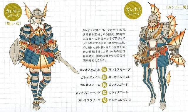 File:Cephalos Armor Art.jpg