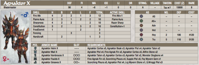 File:Armor Page example.png