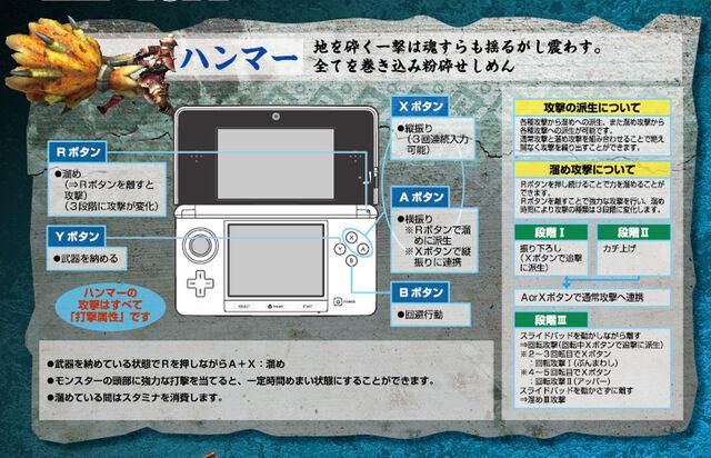 File:MH3G-Hammer Controls.jpg