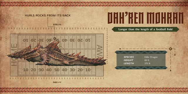 File:MH4U-Dah'ren Mohran Infographic 001.png