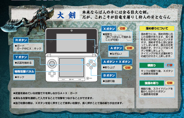 File:MH3G-Great Sword Controls.jpg