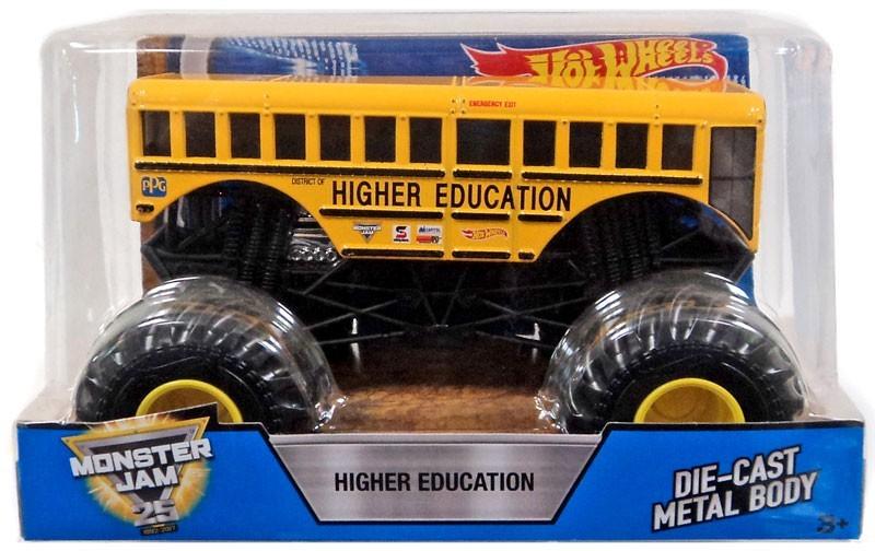 File:Higher Education.jpg