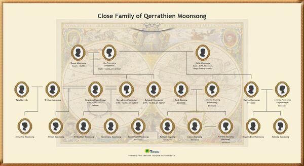 Close Family of Qerrathien Moonsong