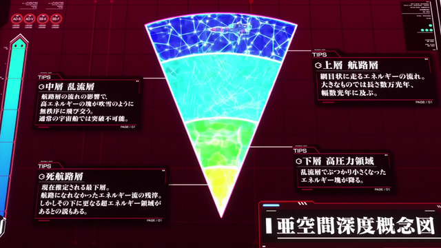 File:Subspace Structure.png