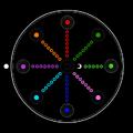 Combined B2 Incipisphere.png