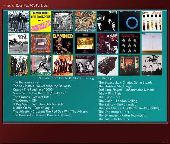 File:Punk 70s.jpeg