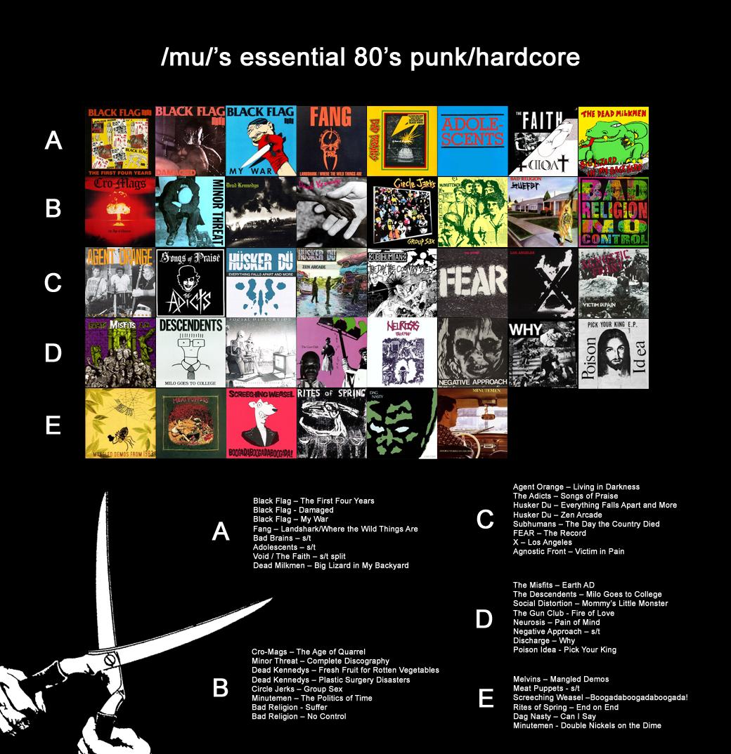 image 80s punk and jpg mu wiki fandom powered by