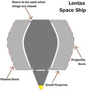 Lentaa spaceship