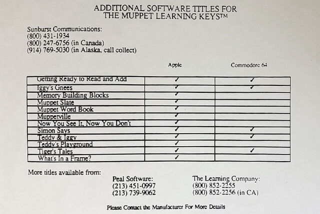 File:MuppetLearningKeys-addtlsoftware.jpg