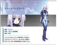 Inia-profile