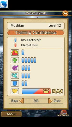 Max Confidence
